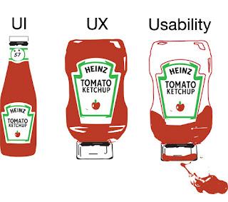 uiuxusability.jpg