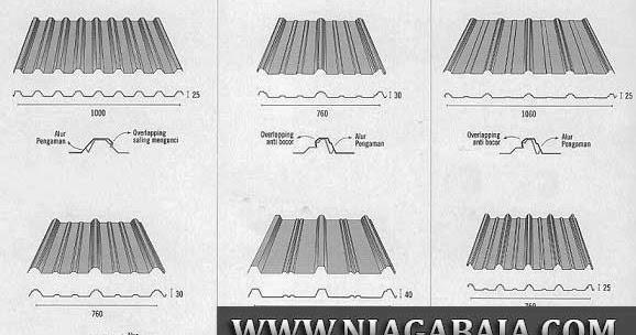 harga baja ringan kepuh kencana arum atap spandek per meter terbaru 2020 niaga