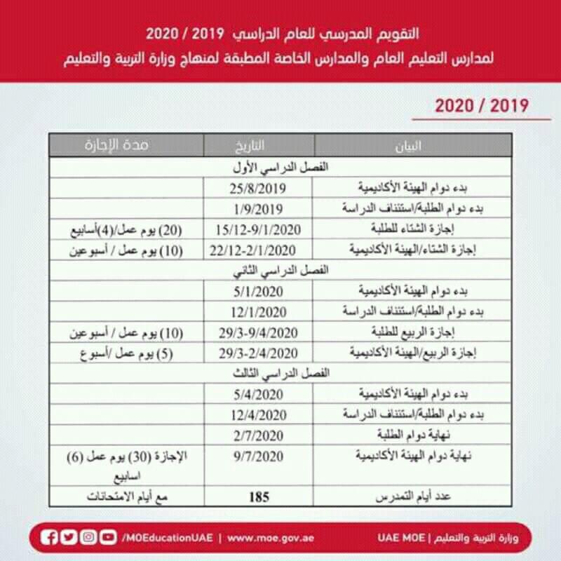 امتحان الهيئة السعودية للصيادلة 2019 pdf