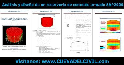 Análisis y diseño de un reservorio de concreto armado con SAP2000