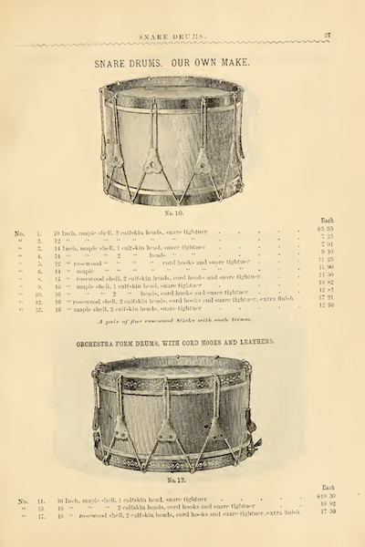 1883 Haynes Catalog - Drums