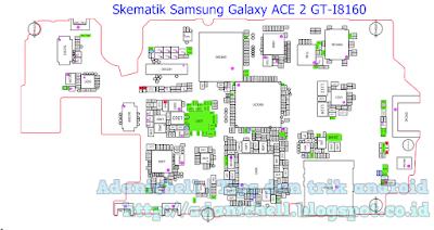 Skematik Samsung Galaxy ACE 2 GT-I8160