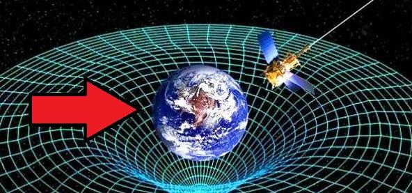 foto Teori Ruang & Waktu Menurut Eintein