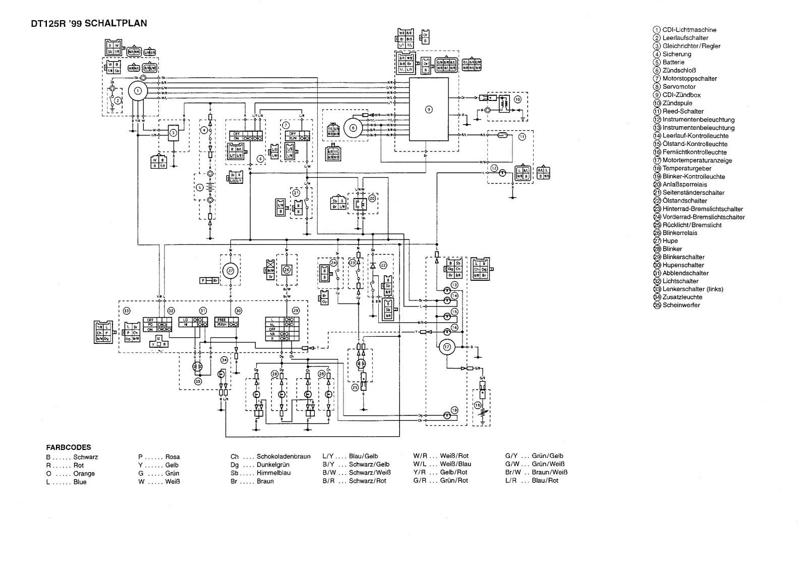 Yamaha Dt 125 Tuning Blog
