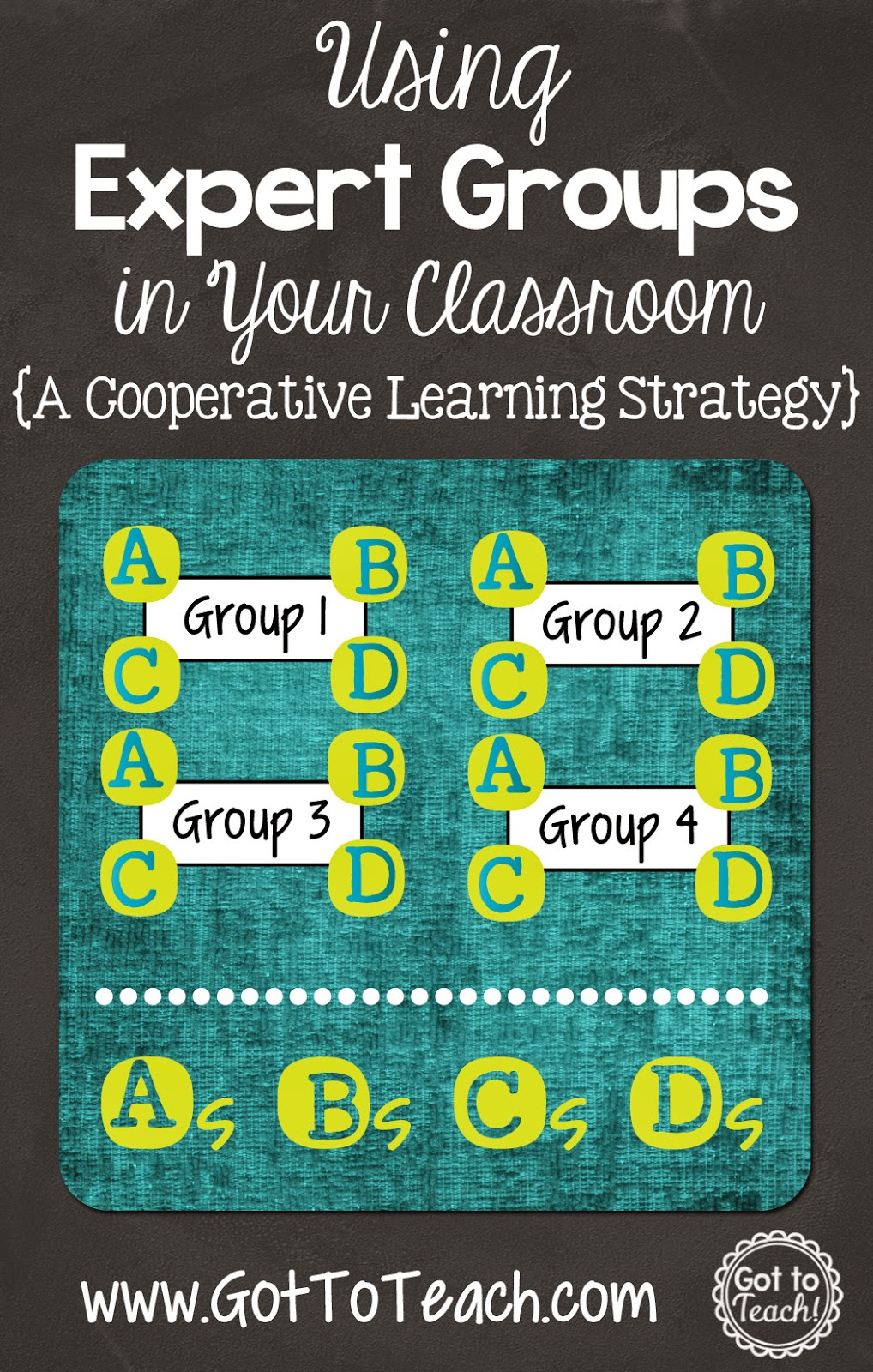 Collaborative Strategies In The Classroom ~ Got to teach expert groups a cooperative learning