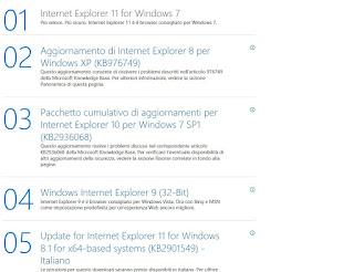 Scaricare Internet Explorer