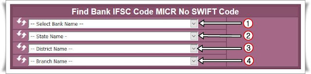 ifsc code kaise pata kare