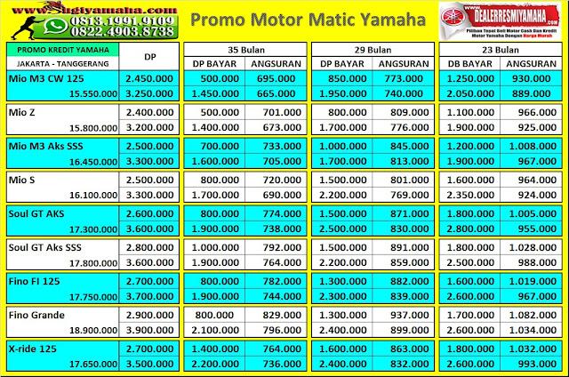 Promo Yamaha, Harga Promo Yamaha, Promo Kredit Motor Yamaha, Motor Matic Yamaha, Harga Motor Metic Yamaha, Kredit Motor Yamaha, Price List Yamaha, Simulasi Kredit Motor Yamaha, Kredit Yamaha