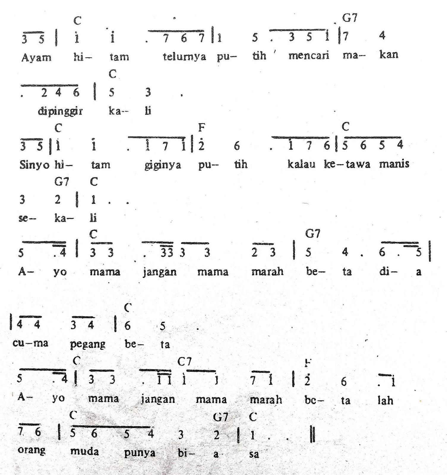 Chord & Arti Lirik Lagu Maluku: Ayo Mama + Not Angka