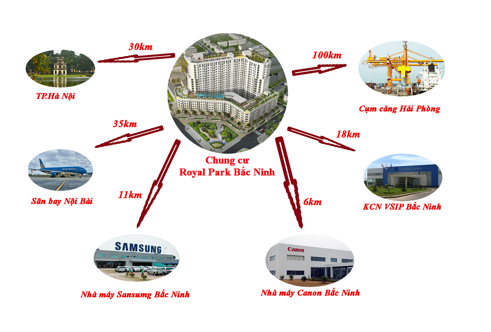 Hệ thống liên kết tiện ích căn hộ khách sạn Royal Park Bắc Ninh