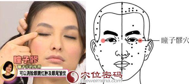 瞳子髎穴位 | 瞳子髎穴痛位置 - 穴道按摩經絡圖解 | Source:xueweitu.iiyun.com