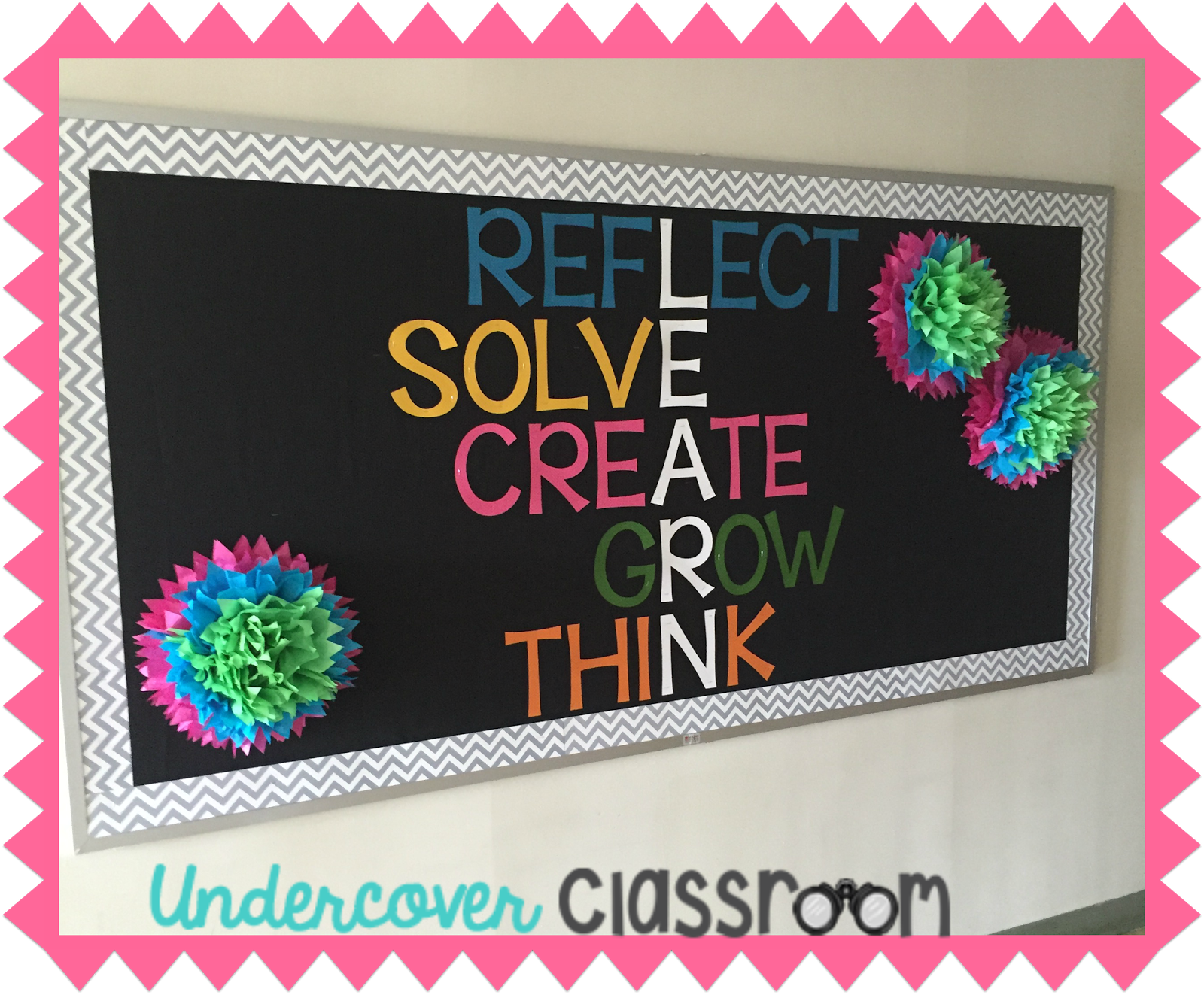 Classroom Decorations Bulletin Boards ~ Undercover classroom growth mindset bulletin board