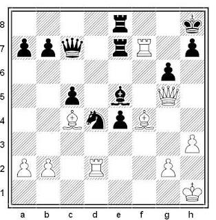 Posición de la partida de ajedrez Rausis - Gofstein (Sofía, 1988)