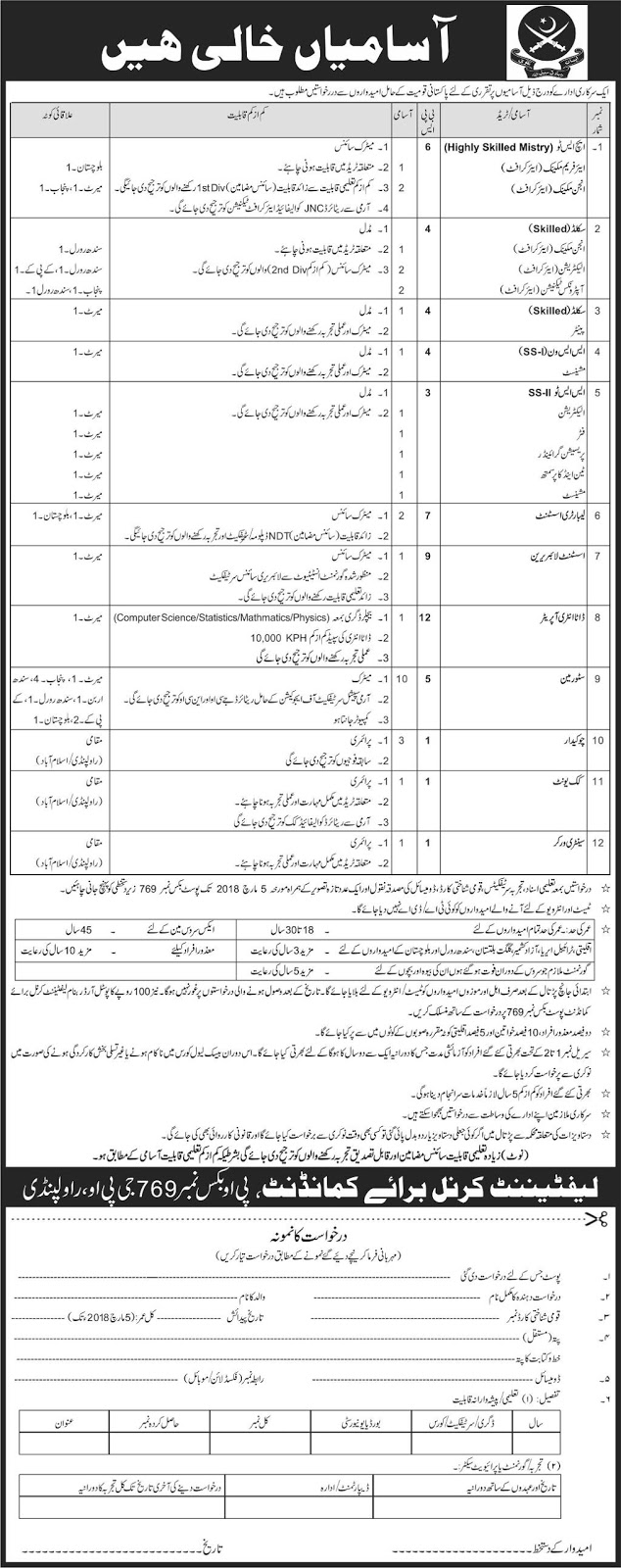 Pakistan Army Latest Jobs in Karachi 2018 for 34 Posts