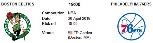 Boston Celtics vs Philadelphia 76ers en VIVO