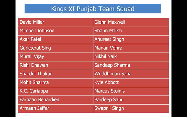 Kings XI Punjab Team 2016 Complete Kings XI Punjab Team Squad List IPL 9 2016- IPL T20 Squad
