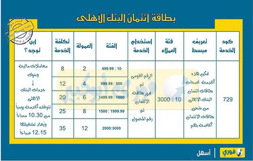 شرح دفع مستحقات بطاقات ائتمان البنك الاهلي المصري من خلال فوري