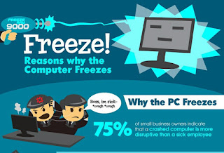 Top Reasons Why Your Computer Freezes