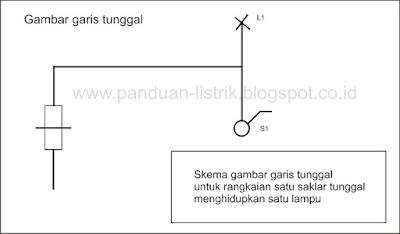 skema gambar garis tunggal untuk satu lampu dengan satu saklar tunggal