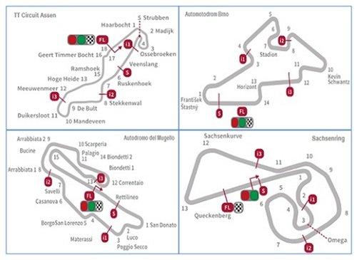 Daftar Nama Sirkuit MotoGP