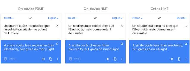 Google Translate Update