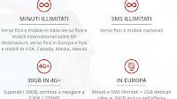 Offerta Iliad: minuti illimitati e 50 Giga per la SIM più conveniente in Italia