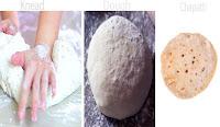 knead, dough, chapatti