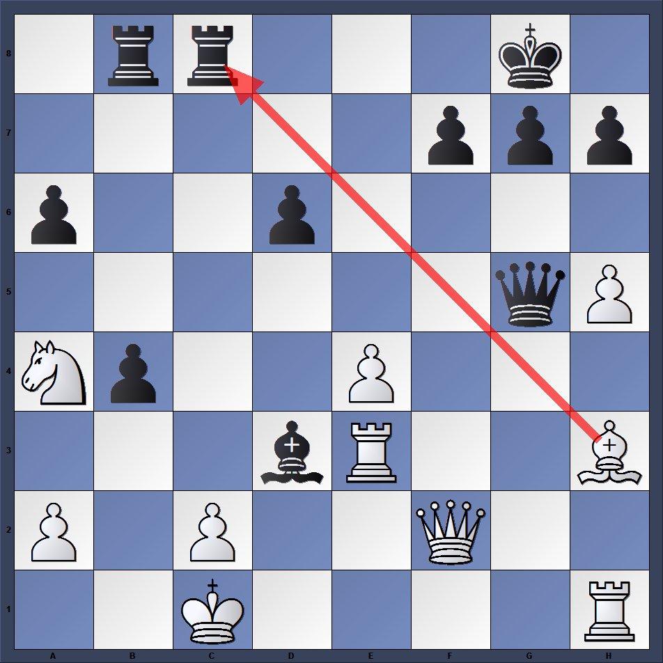 Échecs : Échecs : Caruana ne joue pas le simple Fxc8