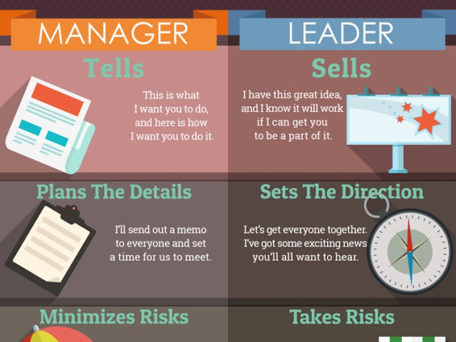 Top 10 Differences Between Managers and Leaders