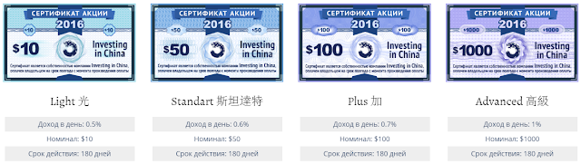 chininvest.com обзор