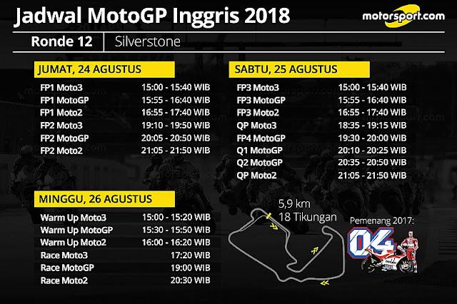 Jadwal MotoGP Inggris 2018
