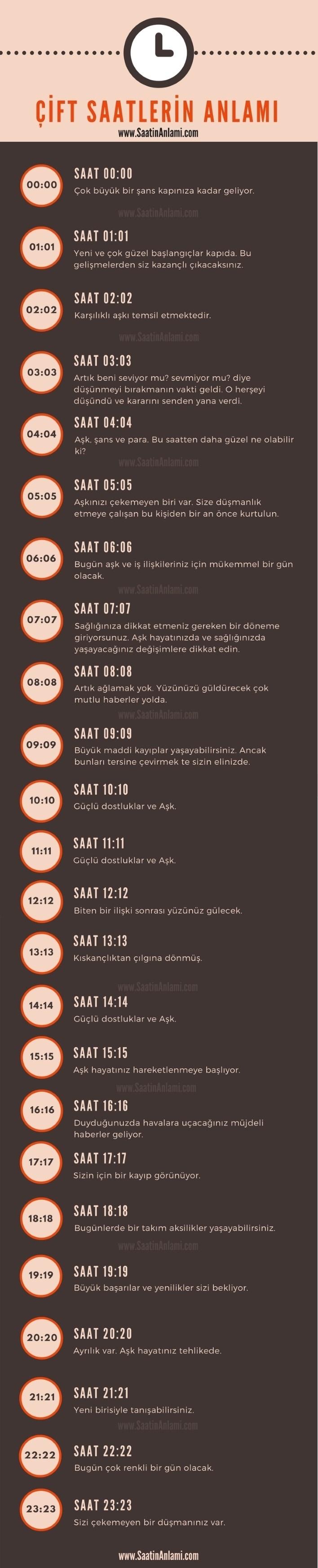 saatlerin anlamı infografik çift saatler