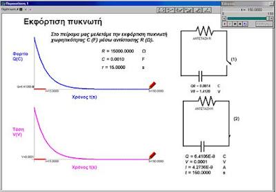 Δωρεάν πρόγραμμα για την ανάπτυξη μαθηματικών μοντέλων
