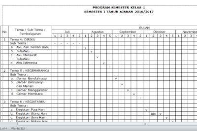 Download Program Semester Kurikulum 2013 Kelas 1 SD