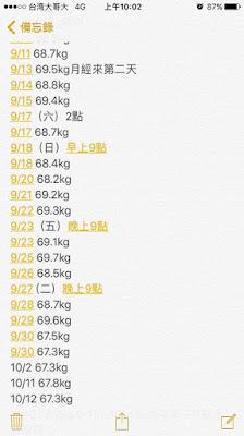 http://mina79220.blogspot.tw/2016/12/PCOS-fat.html