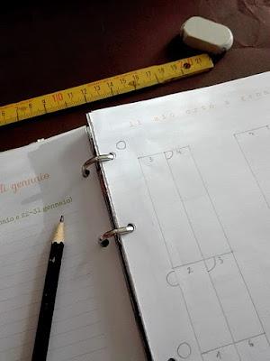 Organizzare le cose da fare nell'orto sull'agenda-diario.