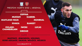 FA Cup: Confirmed Lineup for Preston North End vs Arsenal