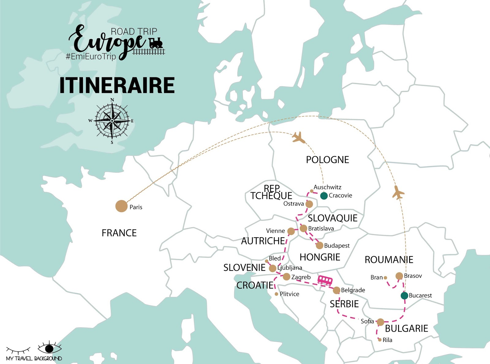 My Travel Background : traverser l'Europe en train : mon expérience du Pass Interrail (et les répones à vos questions !) - Carte itinéraire