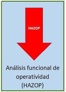 (HAZOP) 4