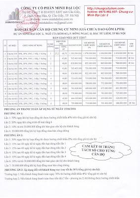 Cập nhật tiến độ và bảng giá chung cư Minh Đại Lộc 2