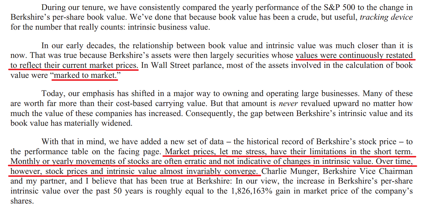 Corporate Governance in Malaysia: Berkshire Hathaway: 50