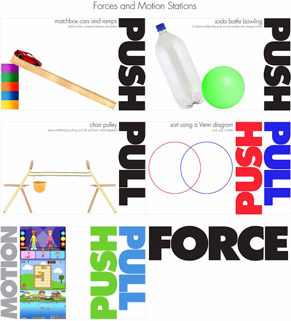 A Teacher's Bag of Tricks: Push & Pull - Introduction to