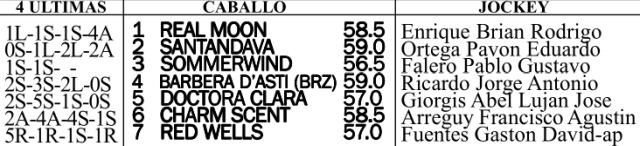 Clásico Producción Nacional (L) 1000m césped. Hipódromo de San Isidro.