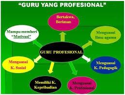 10 Ciri-Ciri Guru Yang Sudah Dianggap Profesional
