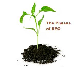 The Phases of SEO