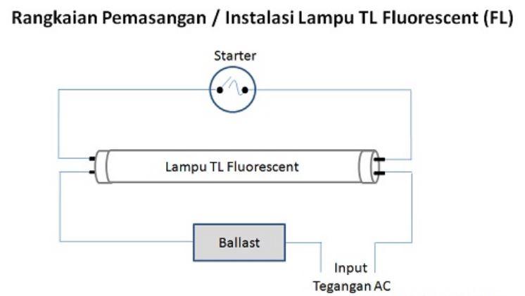 Rangkaian Lampu Tl Led Dan Lampu Tl Fluorescent Siddix