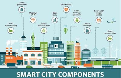 तीन हजार से ज्यादा आबादी वाले 183 गांव 'स्मार्ट' बनेंगे, नॉलेज सेंटर, ओपन जिम और लाइब्रेी बनेगी