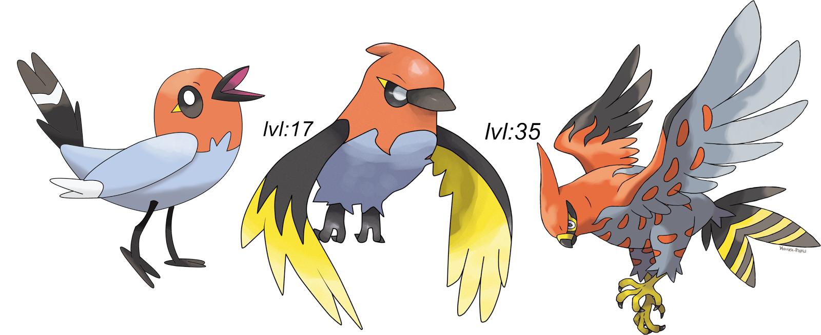 braviary-mega-evolution