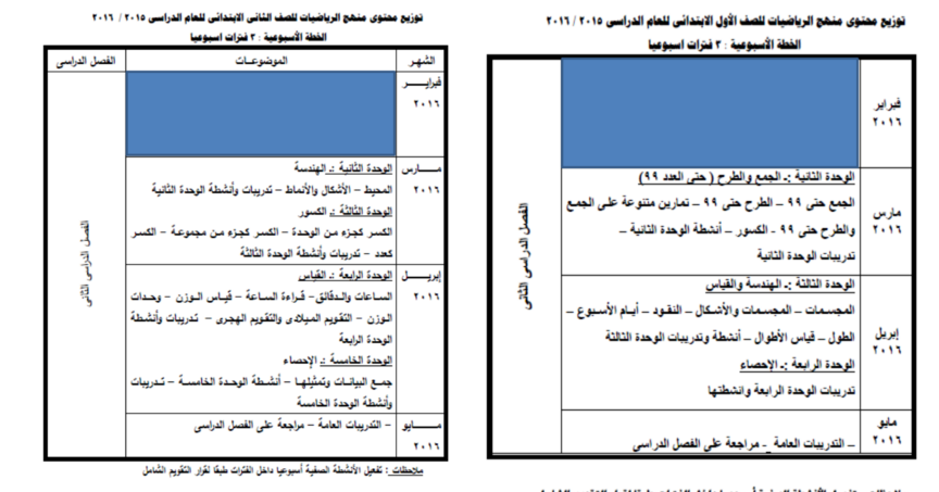 وزارة التربيه والتعليم تعلن عن الاجزاء المحذوفة 35 من مناهج