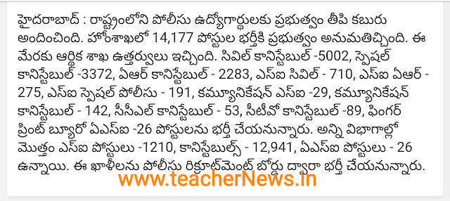 TS Police Constable Posts 2018 Notification, District wise 14177 Vacancies list at www.tslprb.in